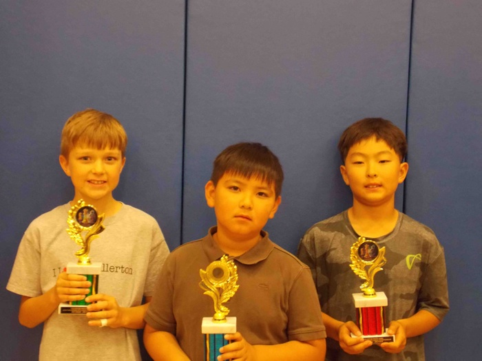 3rd grade trophies